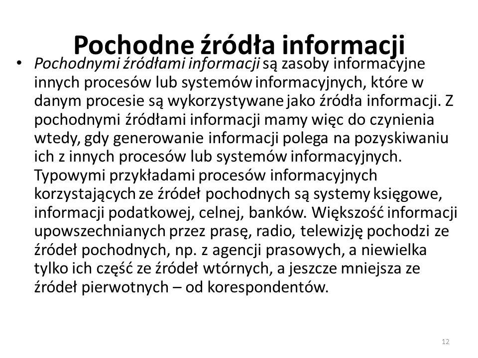 Pochodne źródła informacji