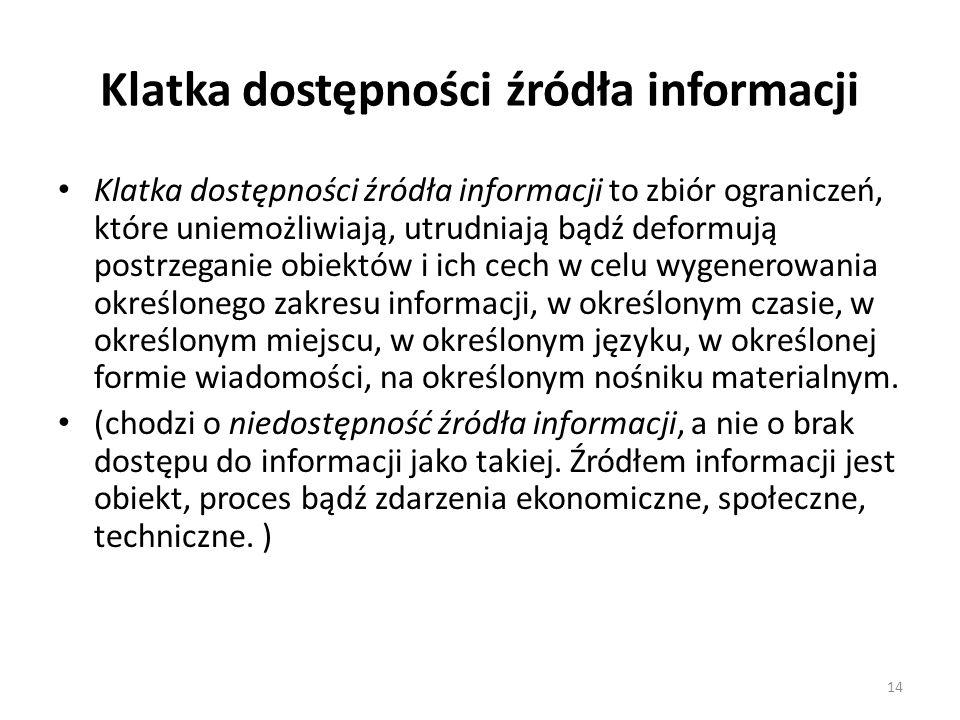 Klatka dostępności źródła informacji