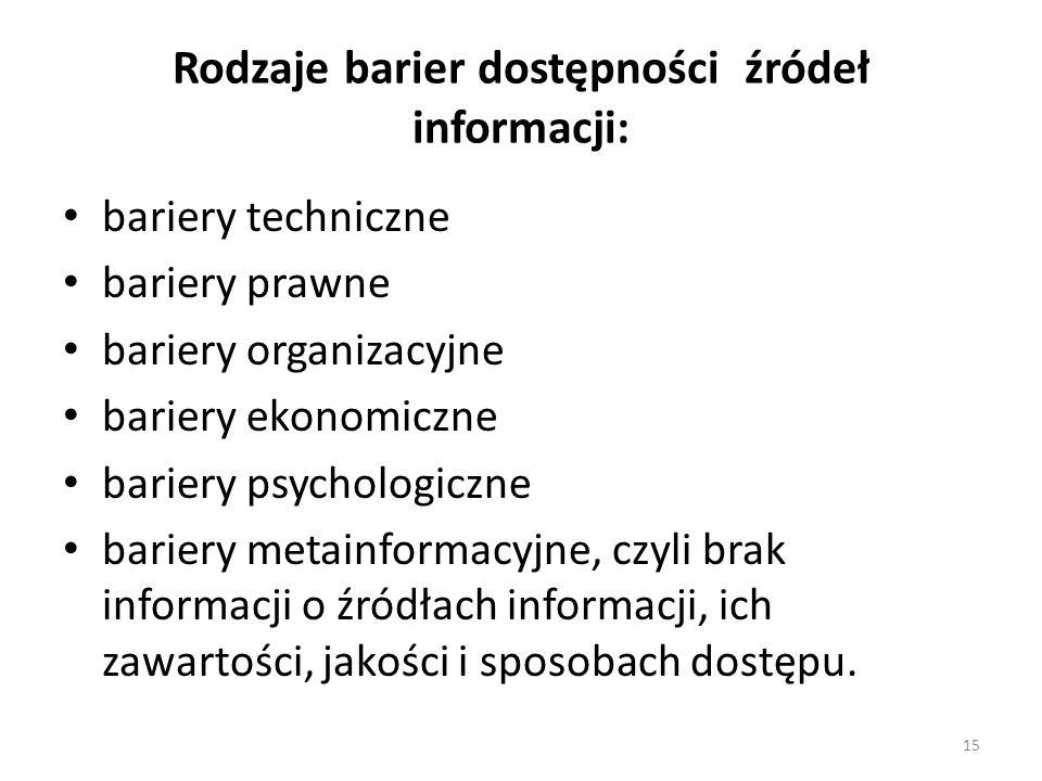 Rodzaje barier dostępności źródeł informacji: