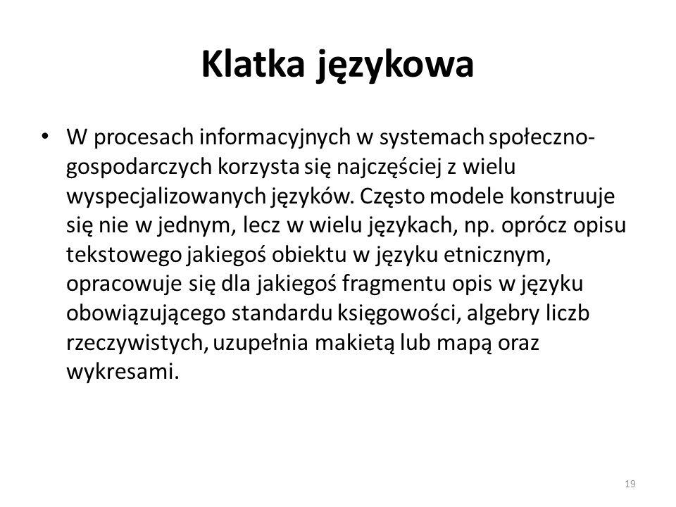 Klatka językowa