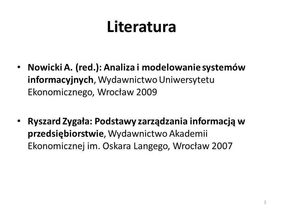 Literatura Nowicki A. (red.): Analiza i modelowanie systemów informacyjnych, Wydawnictwo Uniwersytetu Ekonomicznego, Wrocław 2009.