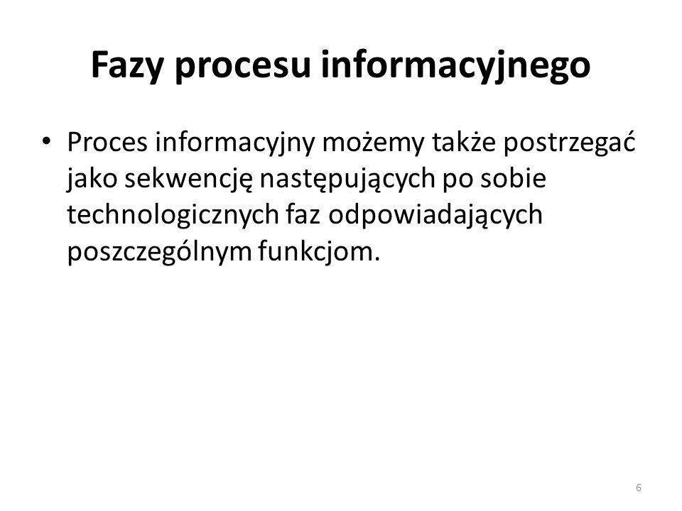 Fazy procesu informacyjnego