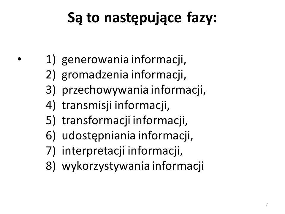 Są to następujące fazy: