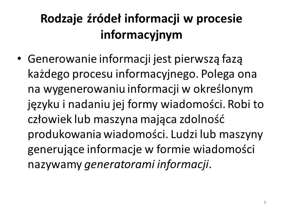 Rodzaje źródeł informacji w procesie informacyjnym