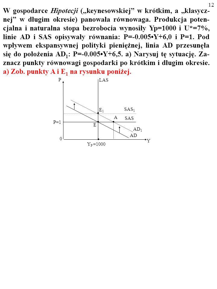 """W gospodarce Hipotecji (""""keynesowskiej w krótkim, a """"klasycz-nej w długim okresie) panowała równowaga. Produkcja poten-cjalna i naturalna stopa bezrobocia wynosiły Yp=1000 i U*=7%, linie AD i SAS opisywały równania: P=-0.005•Y+6,0 i P=1. Pod wpływem ekspansywnej polityki pieniężnej, linia AD przesunęła się do położenia AD1: P=-0.005•Y+6,5. a) Narysuj tę sytuację. Za-znacz punkty równowagi gospodarki po krótkim i długim okresie. a) Zob. punkty A i E1 na rysunku poniżej."""