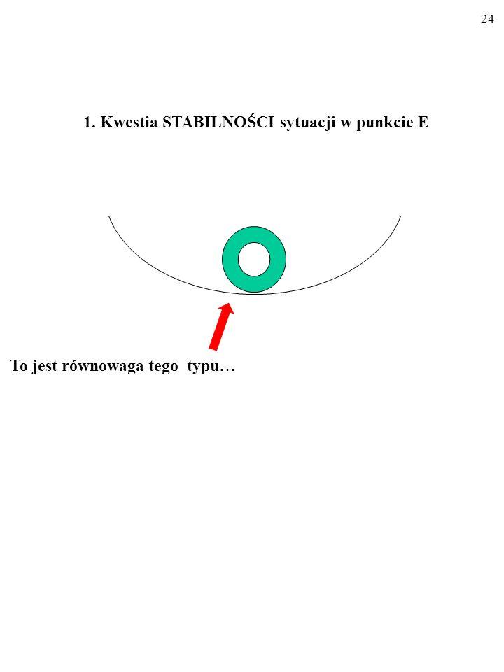 1. Kwestia STABILNOŚCI sytuacji w punkcie E