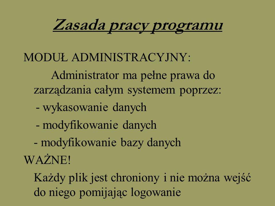 Zasada pracy programu MODUŁ ADMINISTRACYJNY: