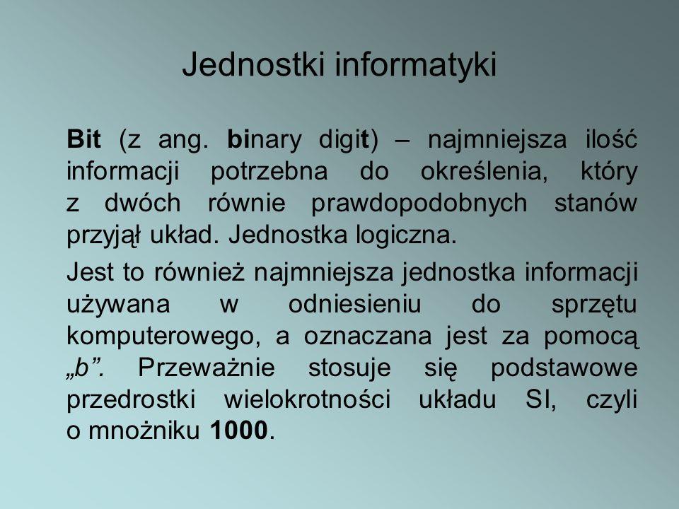 Jednostki informatyki