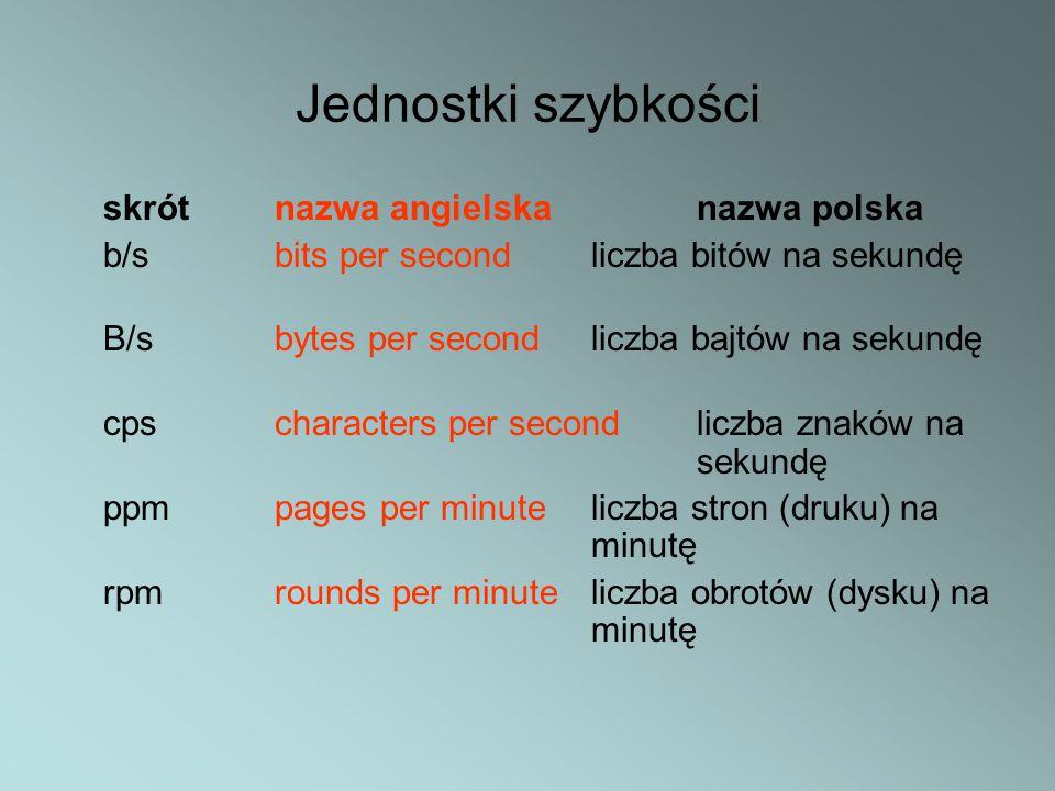 Jednostki szybkości skrót nazwa angielska nazwa polska