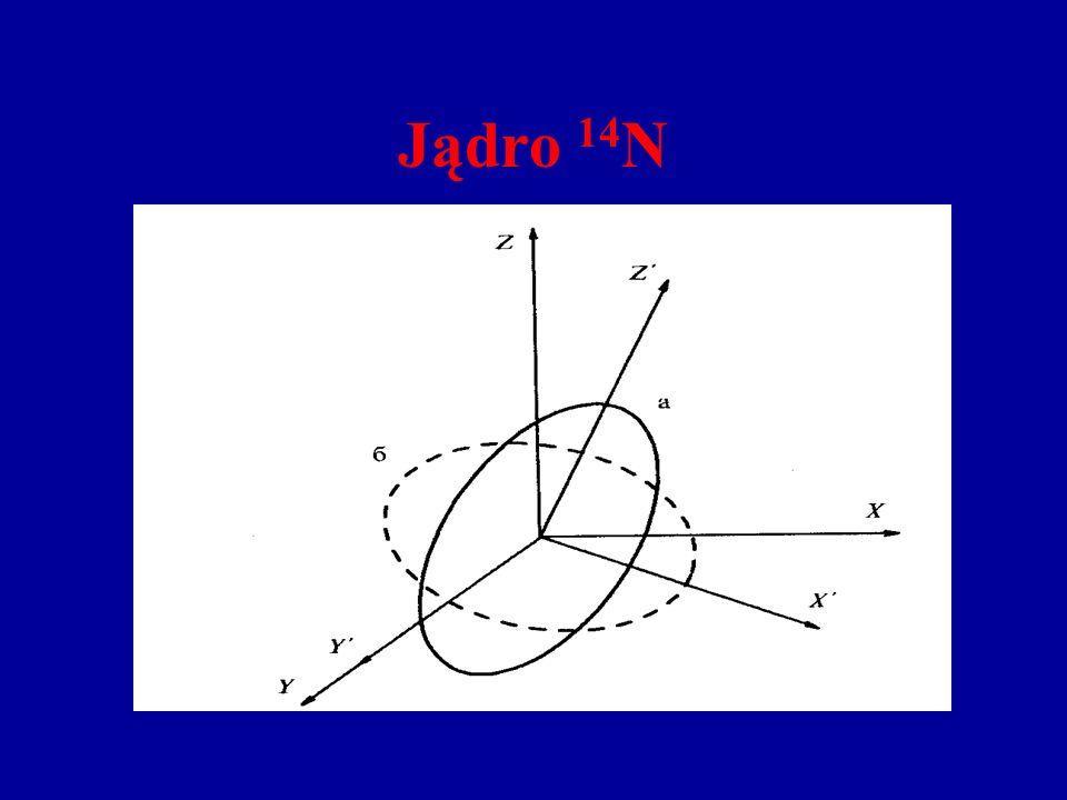 Jądro 14N