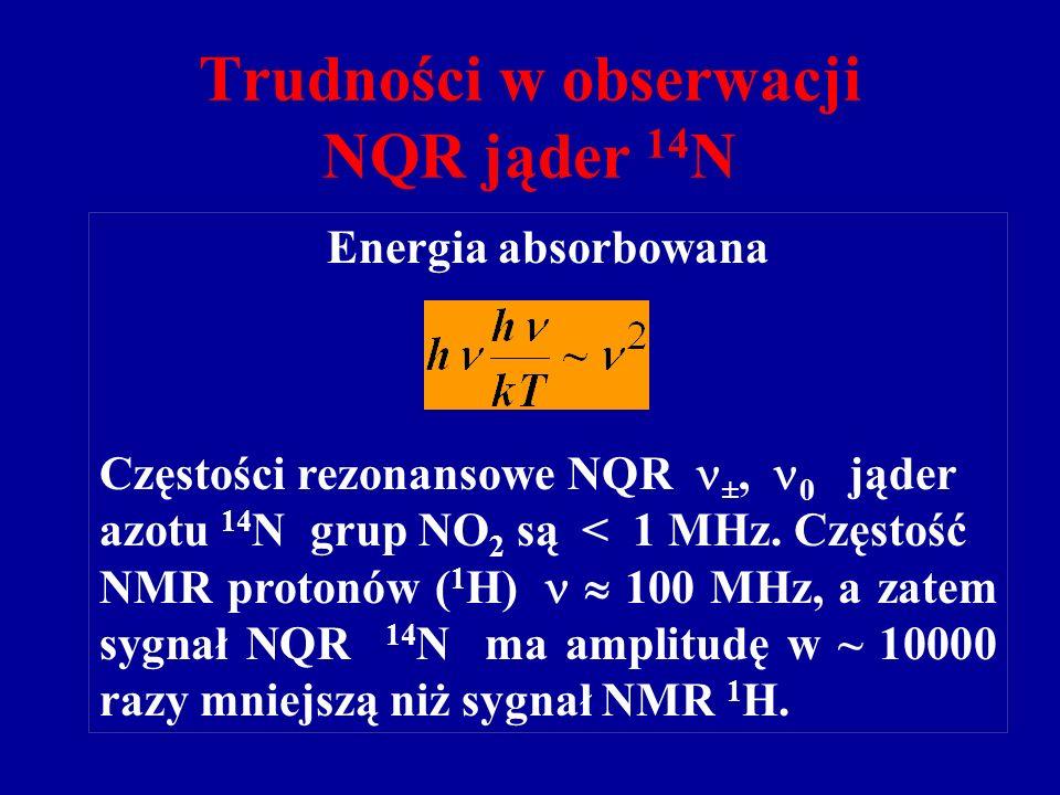 Trudności w obserwacji NQR jąder 14N