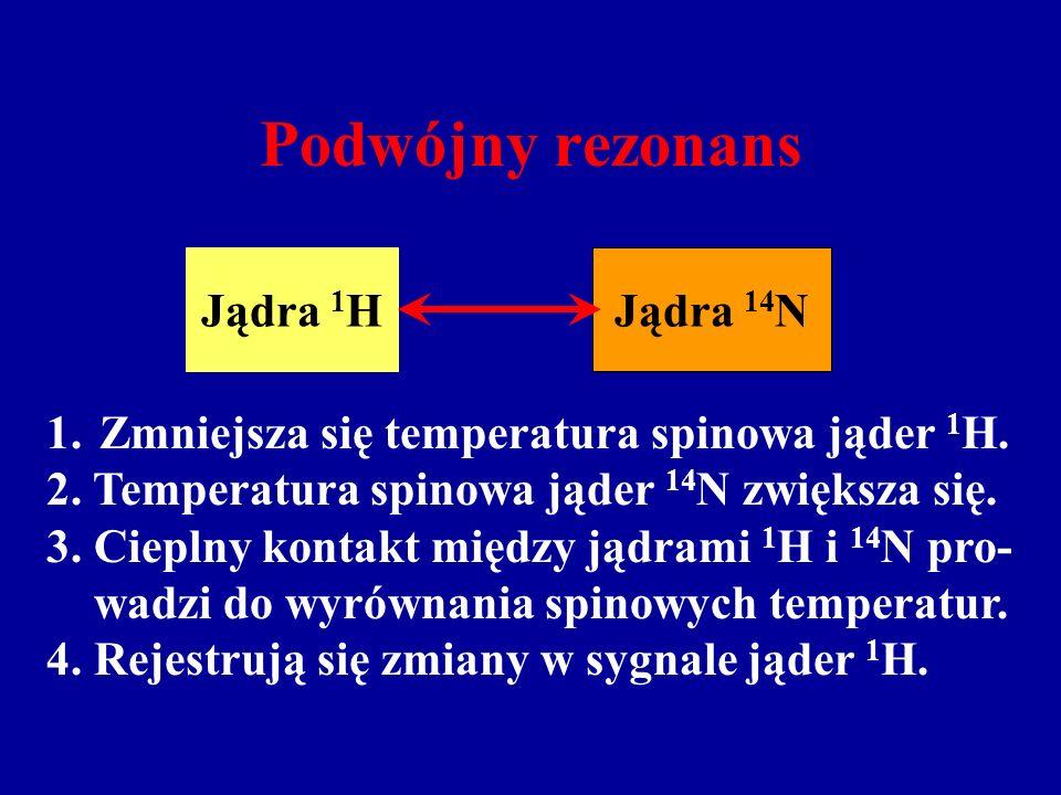 Podwójny rezonans Jądra 1H Jądra 14N