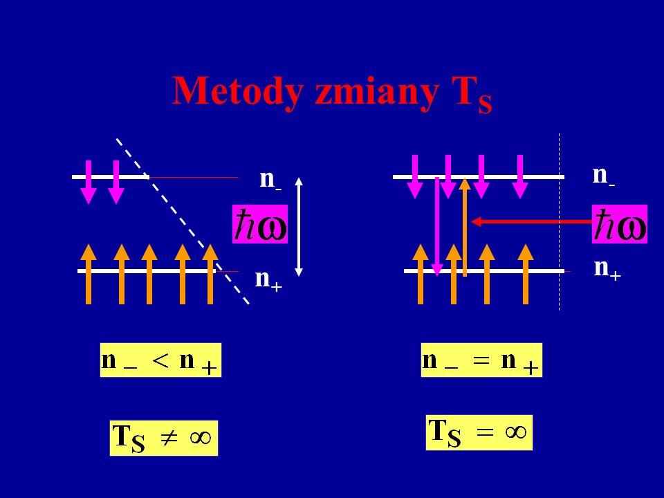Metody zmiany TS n- n- n+ n+