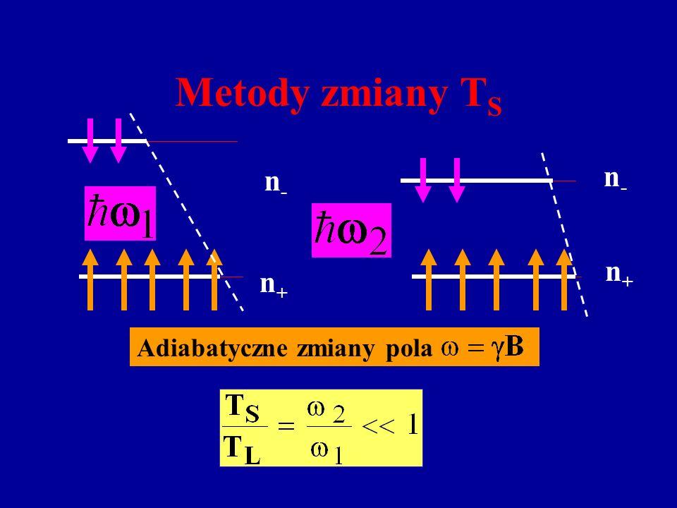 Metody zmiany TS n- n- n+ n+ Adiabatyczne zmiany pola