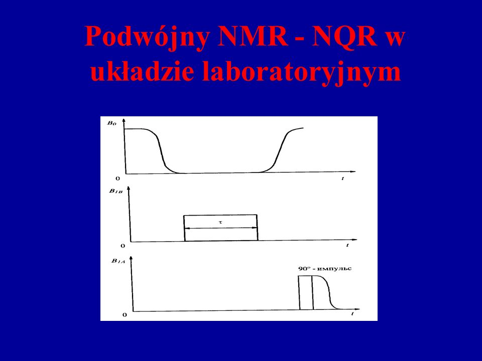 Podwójny NMR - NQR w układzie laboratoryjnym