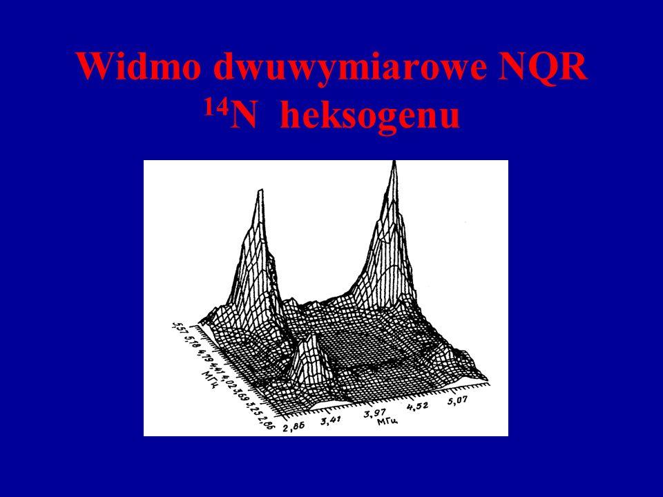 Widmo dwuwymiarowe NQR 14N heksogenu