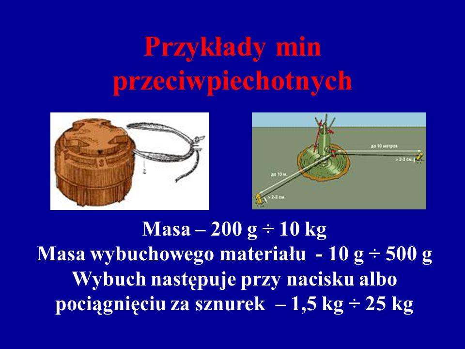Przykłady min przeciwpiechotnych