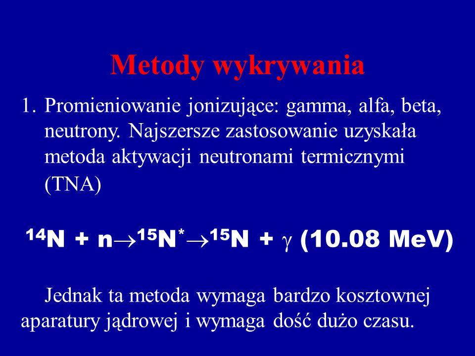 Metody wykrywania 14N + n15N*15N +  (10.08 MeV)