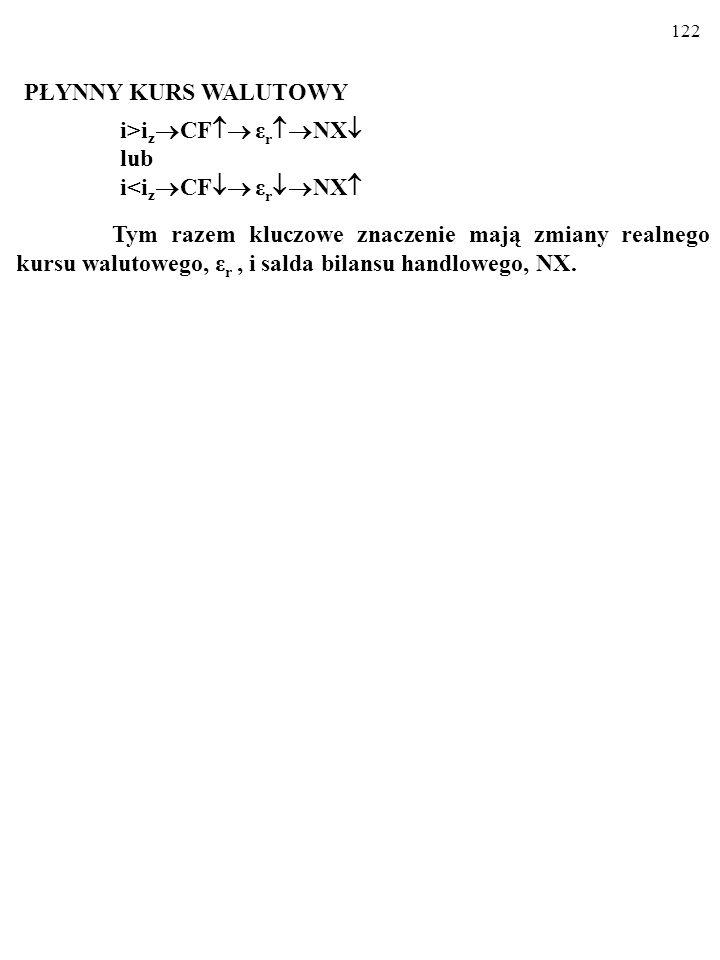 PŁYNNY KURS WALUTOWY i>izCF εrNX lub i<izCF εrNX