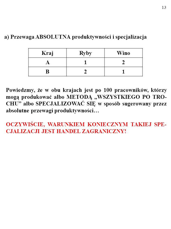 a) Przewaga ABSOLUTNA produktywności i specjalizacja