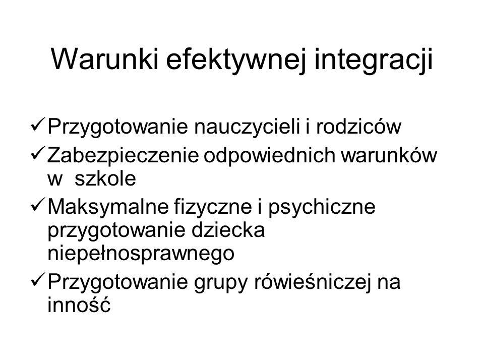 Warunki efektywnej integracji