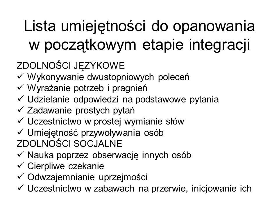 Lista umiejętności do opanowania w początkowym etapie integracji