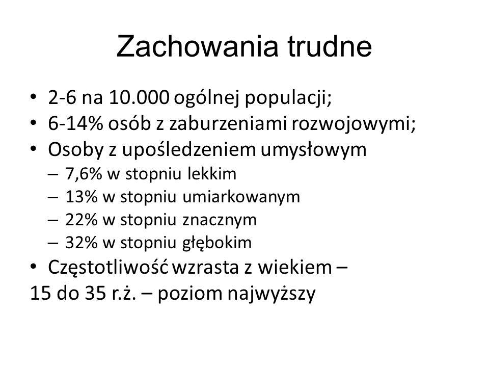 Zachowania trudne 2-6 na 10.000 ogólnej populacji;