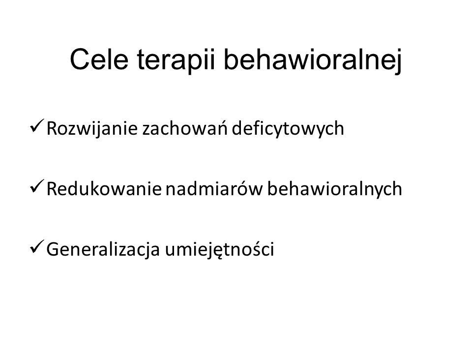 Cele terapii behawioralnej