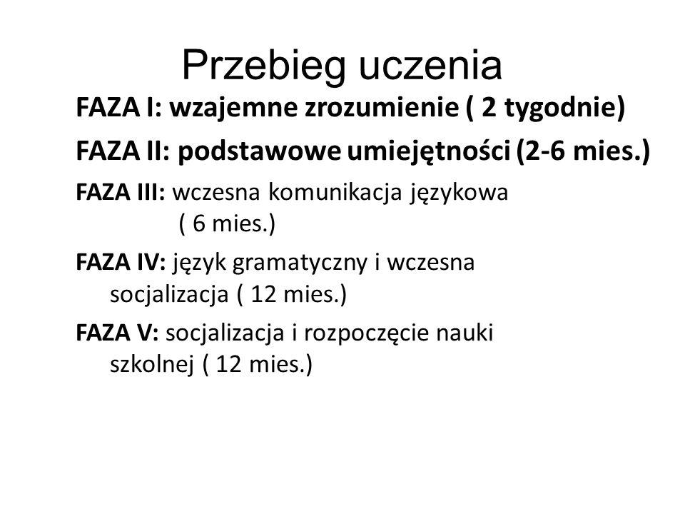 Przebieg uczenia FAZA I: wzajemne zrozumienie ( 2 tygodnie)
