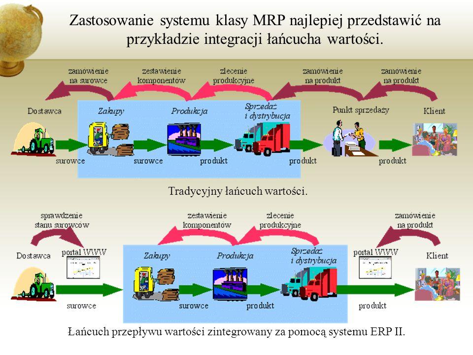 Zastosowanie systemu klasy MRP najlepiej przedstawić na przykładzie integracji łańcucha wartości.