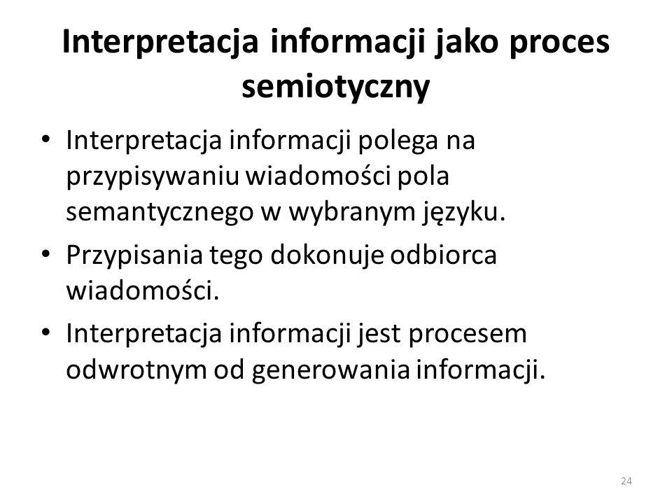 Interpretacja informacji jako proces semiotyczny