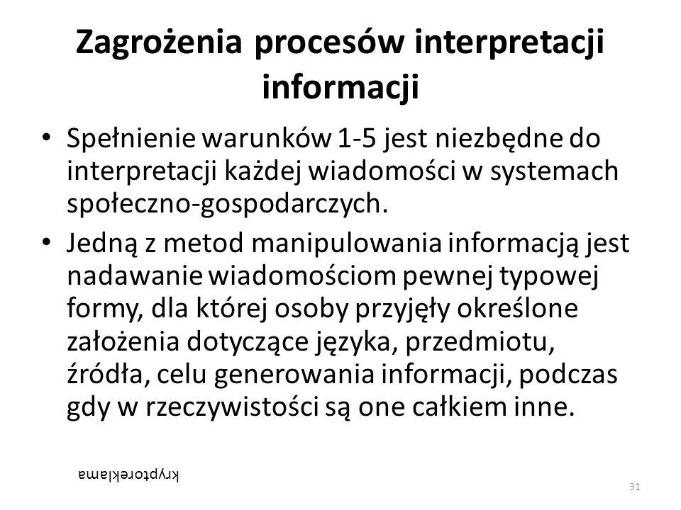 Zagrożenia procesów interpretacji informacji
