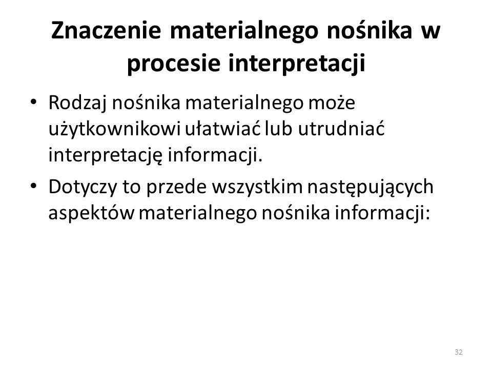 Znaczenie materialnego nośnika w procesie interpretacji