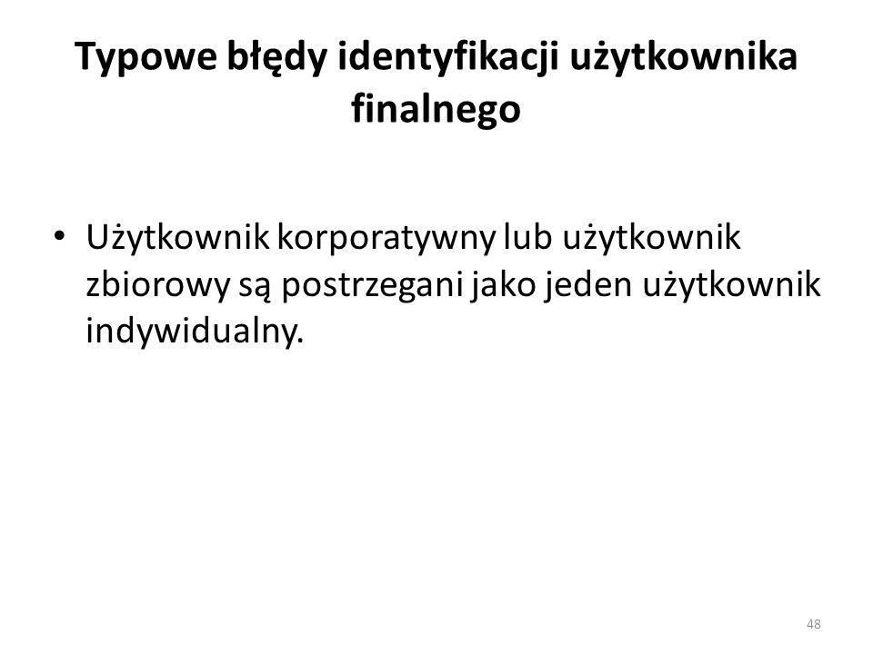 Typowe błędy identyfikacji użytkownika finalnego