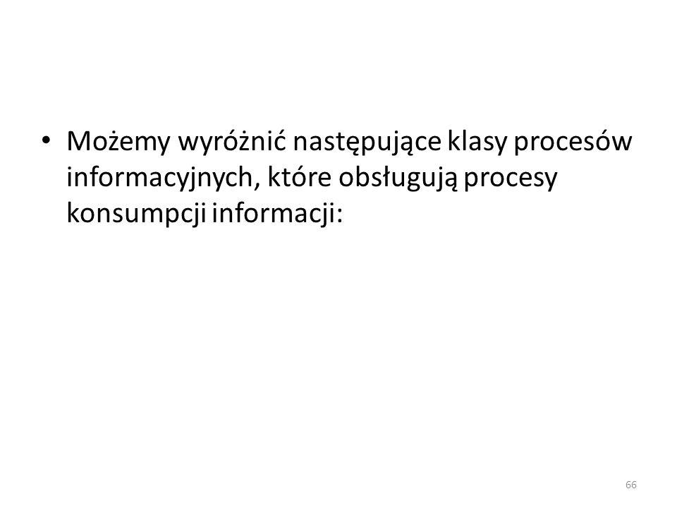 Możemy wyróżnić następujące klasy procesów informacyjnych, które obsługują procesy konsumpcji informacji: