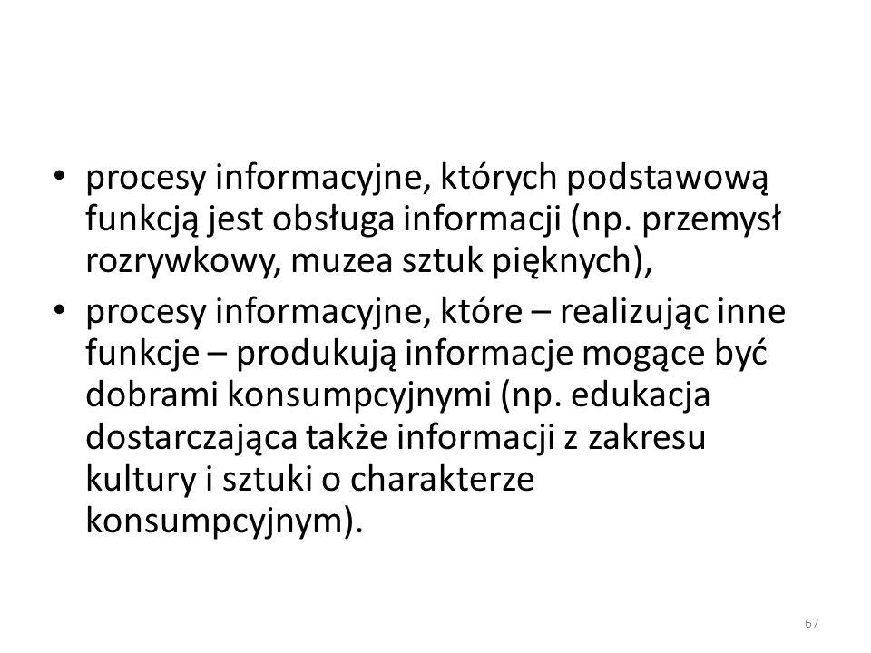 procesy informacyjne, których podstawową funkcją jest obsługa informacji (np. przemysł rozrywkowy, muzea sztuk pięknych),