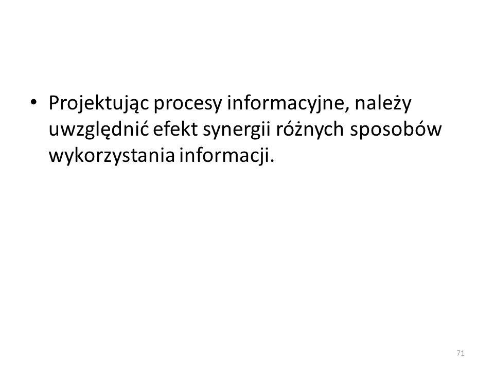 Projektując procesy informacyjne, należy uwzględnić efekt synergii różnych sposobów wykorzystania informacji.