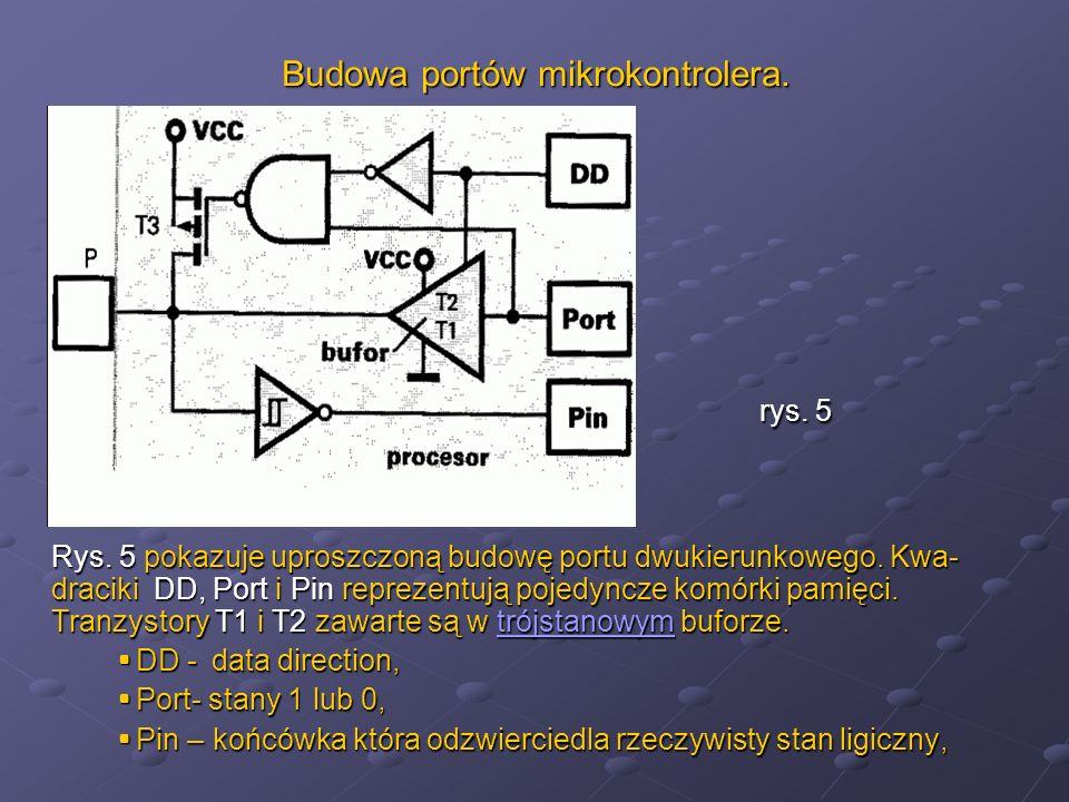Budowa portów mikrokontrolera.