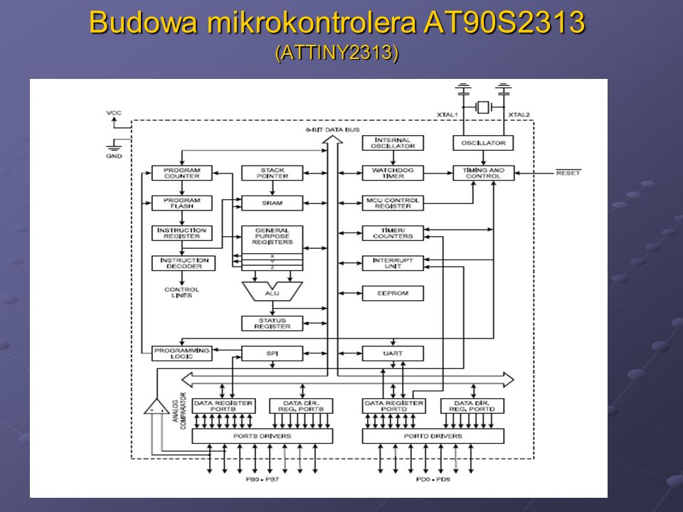 Budowa mikrokontrolera AT90S2313 (ATTINY2313)