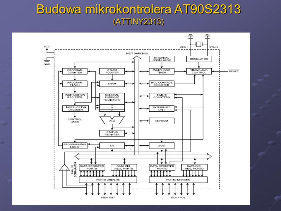 Budowa mikrokontrolera AT90S2313 (ATTINY2313)