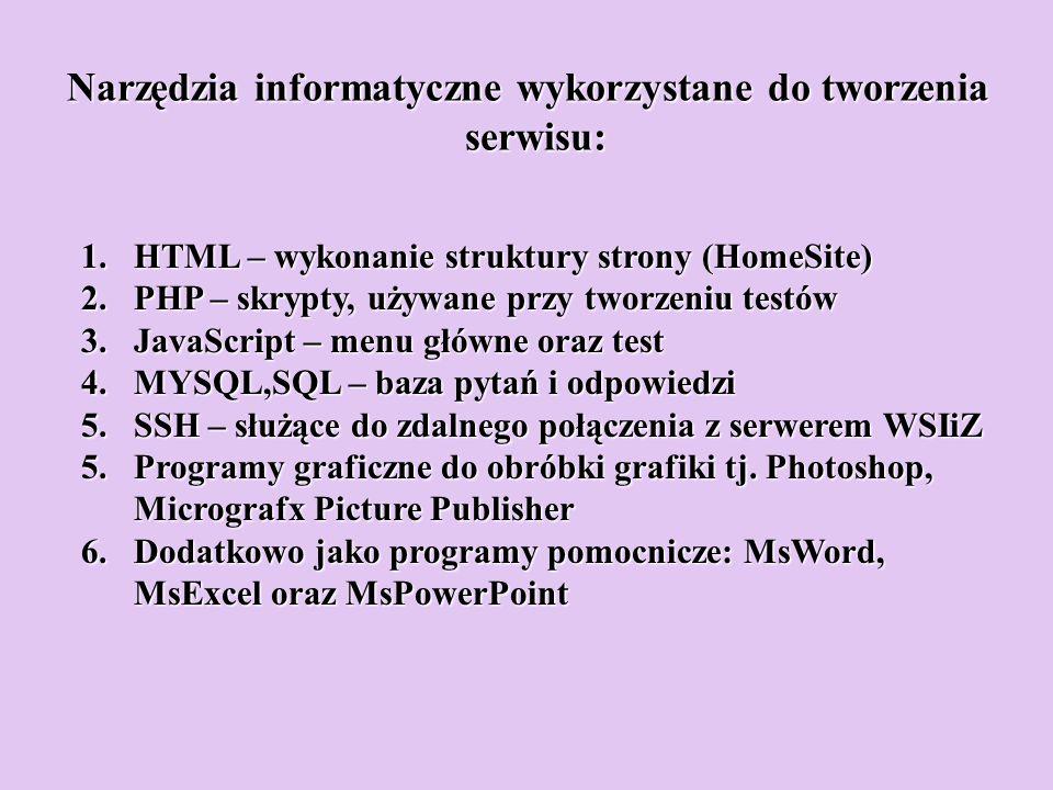 Narzędzia informatyczne wykorzystane do tworzenia serwisu: