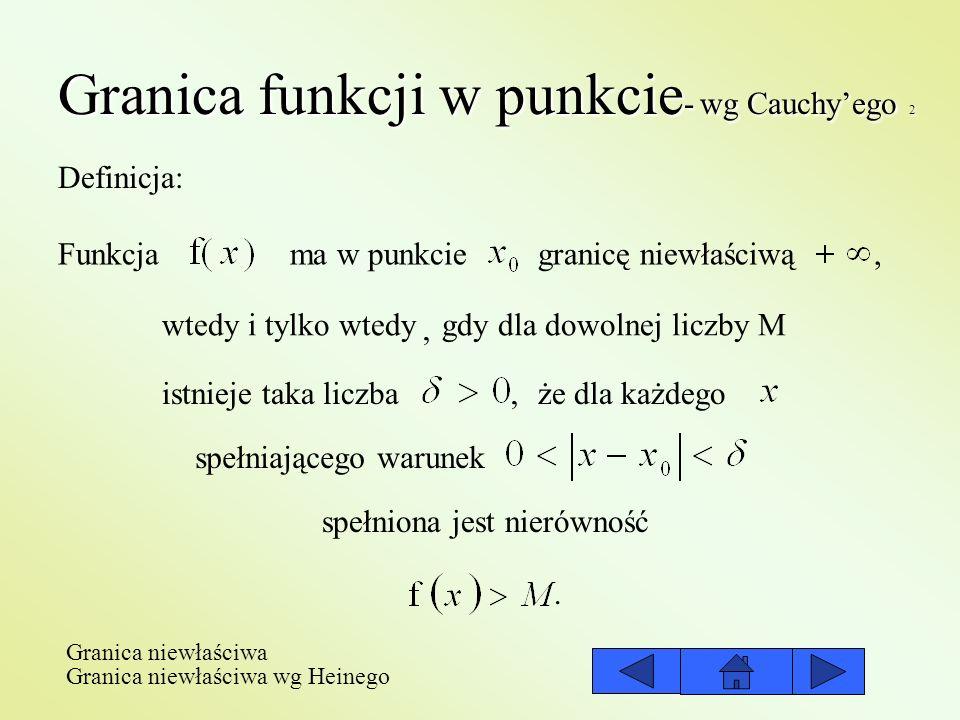 Granica funkcji w punkcie- wg Cauchy'ego 2