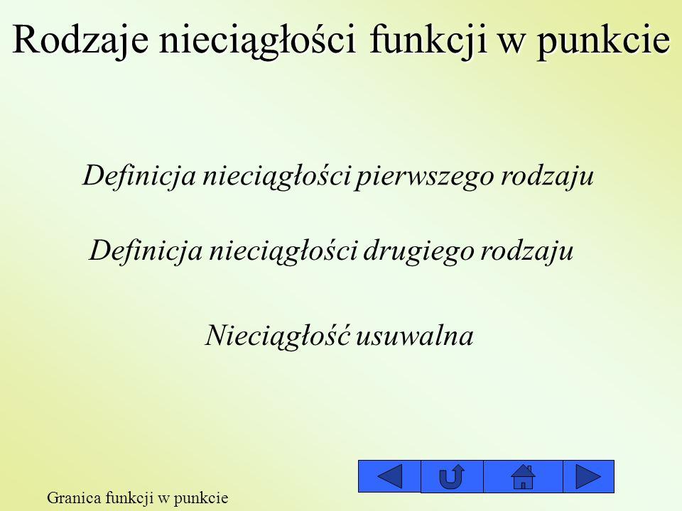 Rodzaje nieciągłości funkcji w punkcie