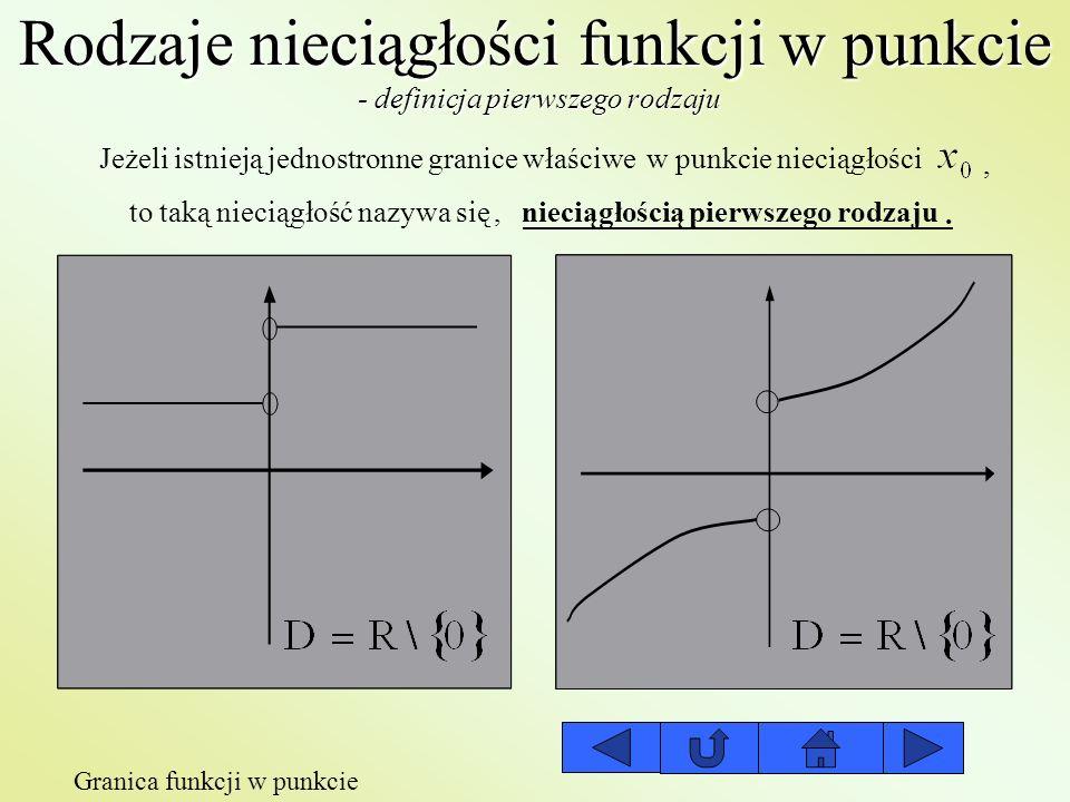 Rodzaje nieciągłości funkcji w punkcie - definicja pierwszego rodzaju