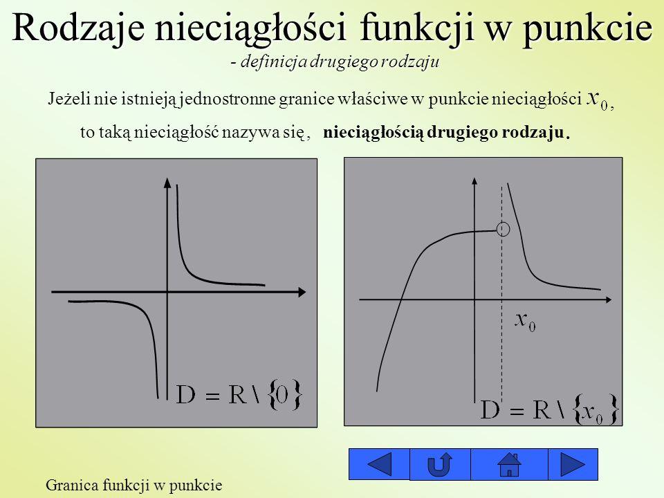 Rodzaje nieciągłości funkcji w punkcie - definicja drugiego rodzaju