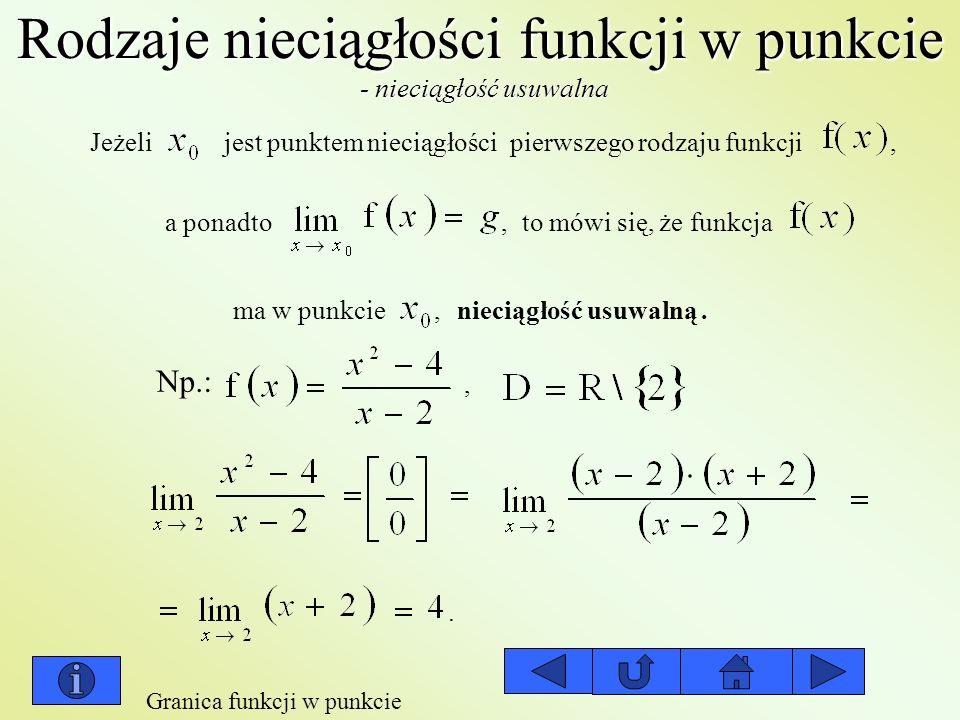 Rodzaje nieciągłości funkcji w punkcie - nieciągłość usuwalna