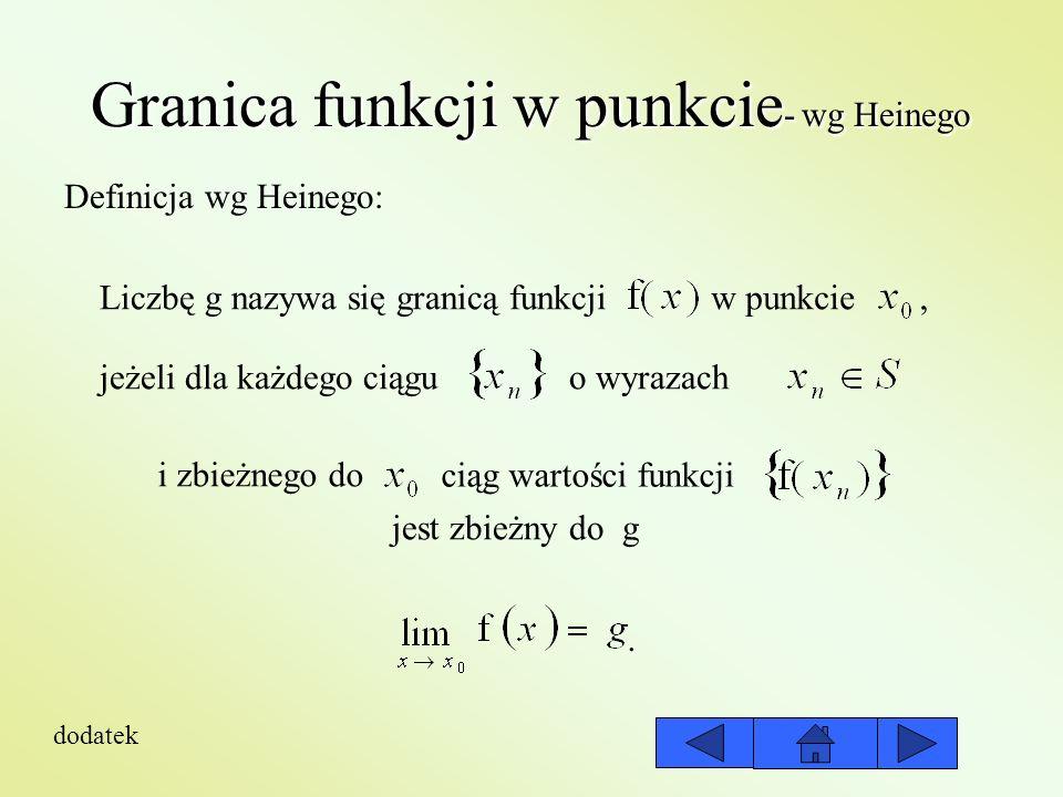 Granica funkcji w punkcie- wg Heinego