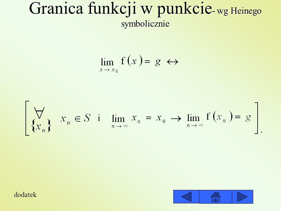 Granica funkcji w punkcie- wg Heinego symbolicznie