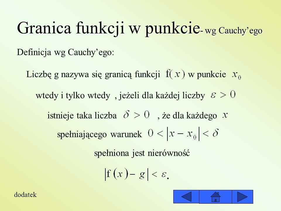 Granica funkcji w punkcie- wg Cauchy'ego