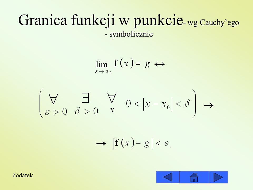 Granica funkcji w punkcie- wg Cauchy'ego - symbolicznie